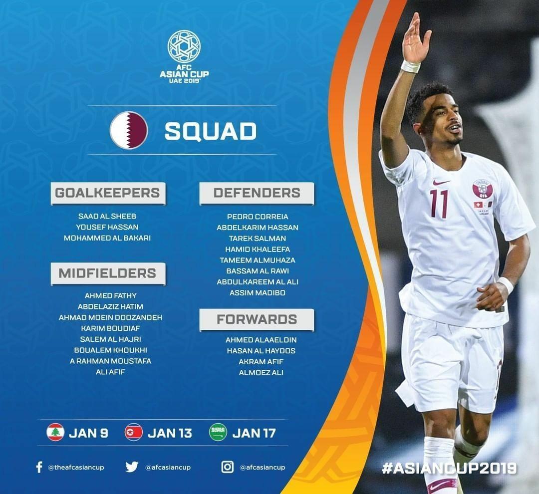 لیست رسمی تیم ملی قطر برای حضور در جام ملت های 2019 آسیا